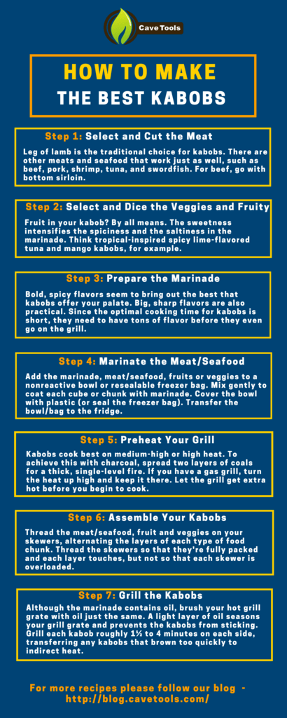 how to make the best kabobs