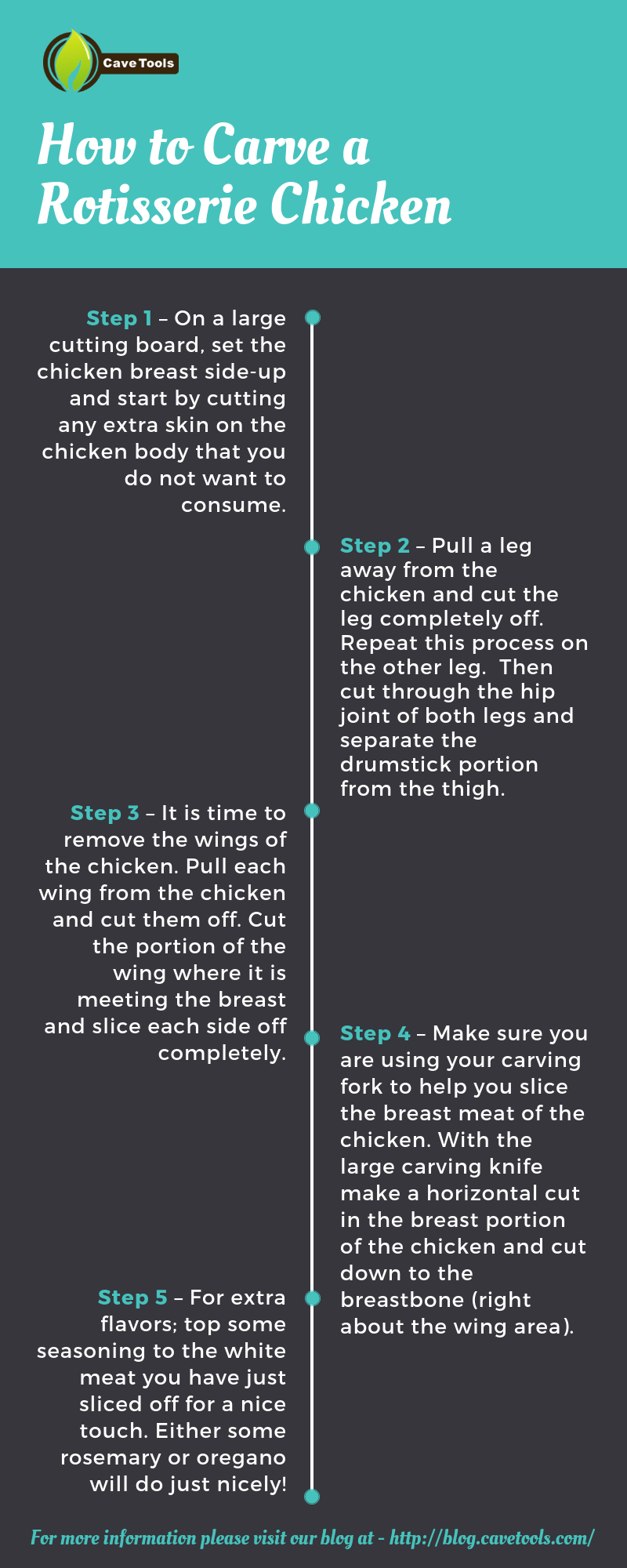 how to carve a rotisserie chicken