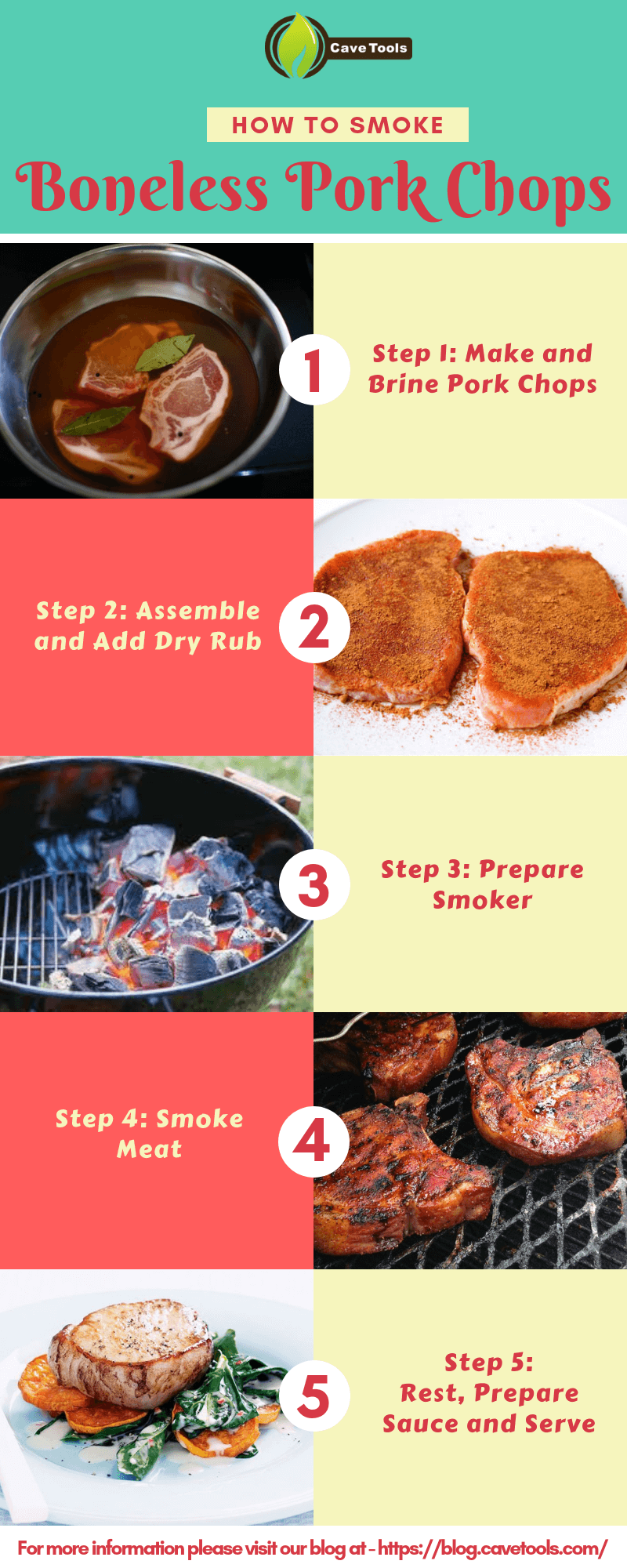 Smoking Boneless Pork Chops The Easy Way - Grill Master