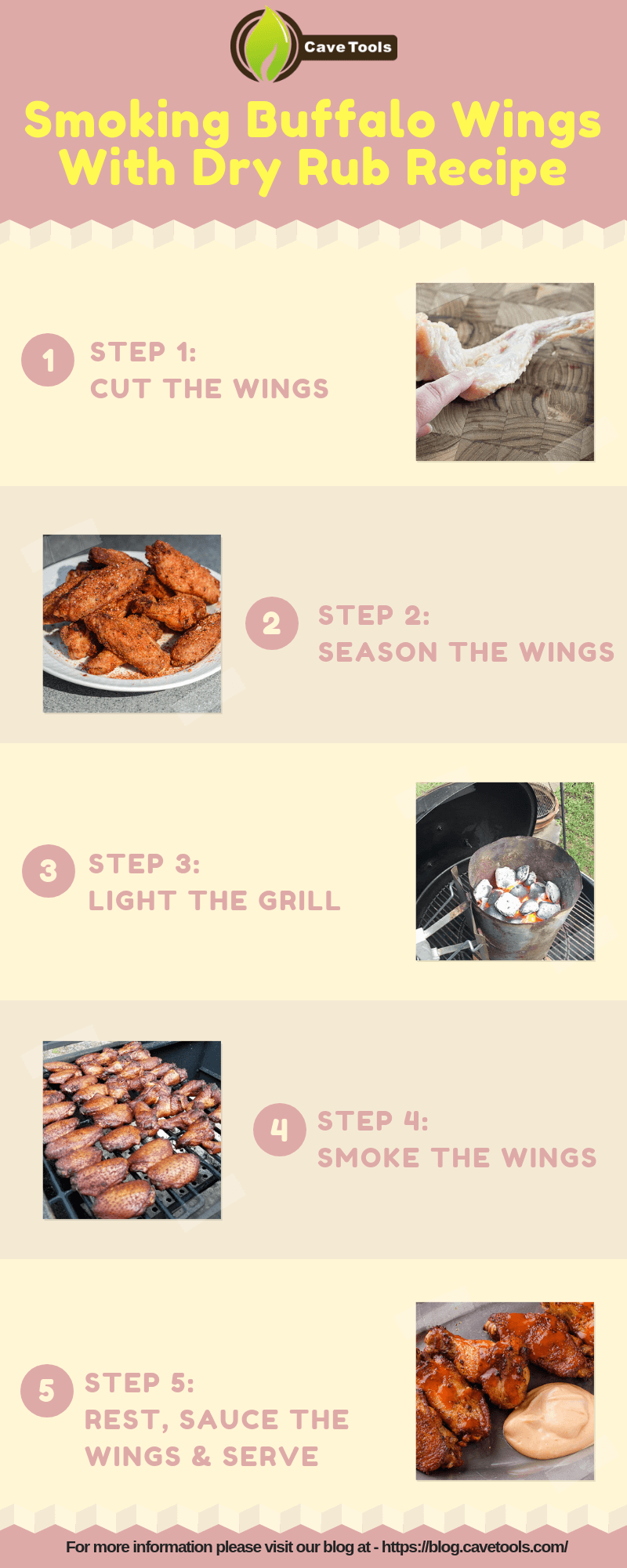 Smoking Buffalo Wings With Dry Rub Recipe