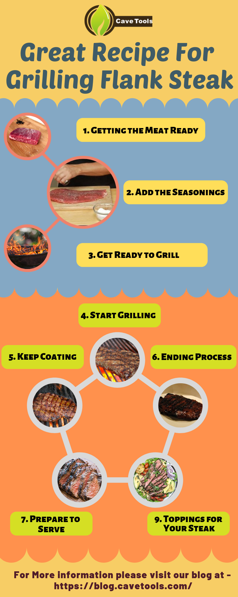 Great Recipe For Grilling Flank Steak
