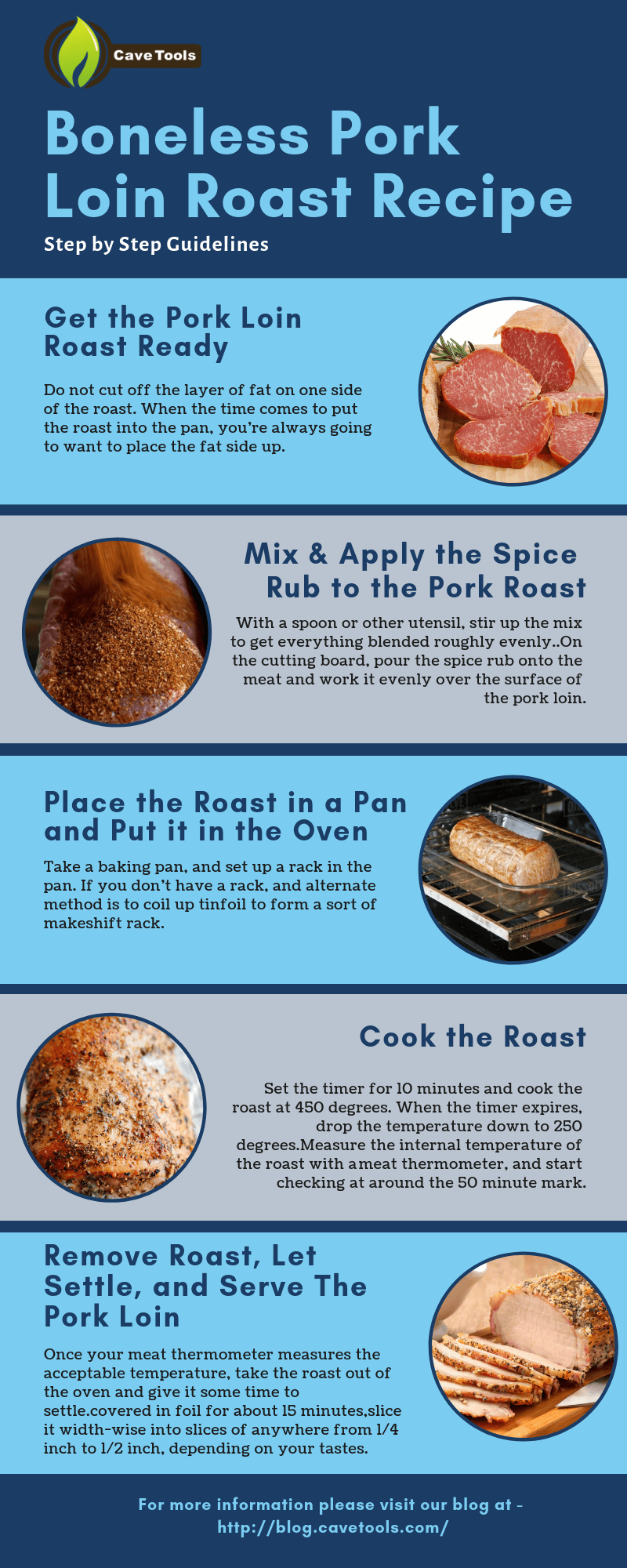 How To Cook A Pork Loin Roast
