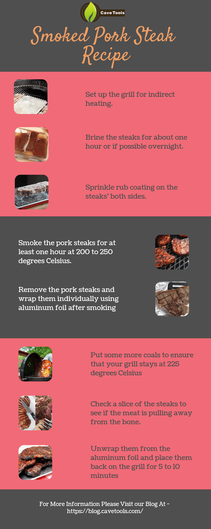 Quick And Easy Smoked Pork Steaks