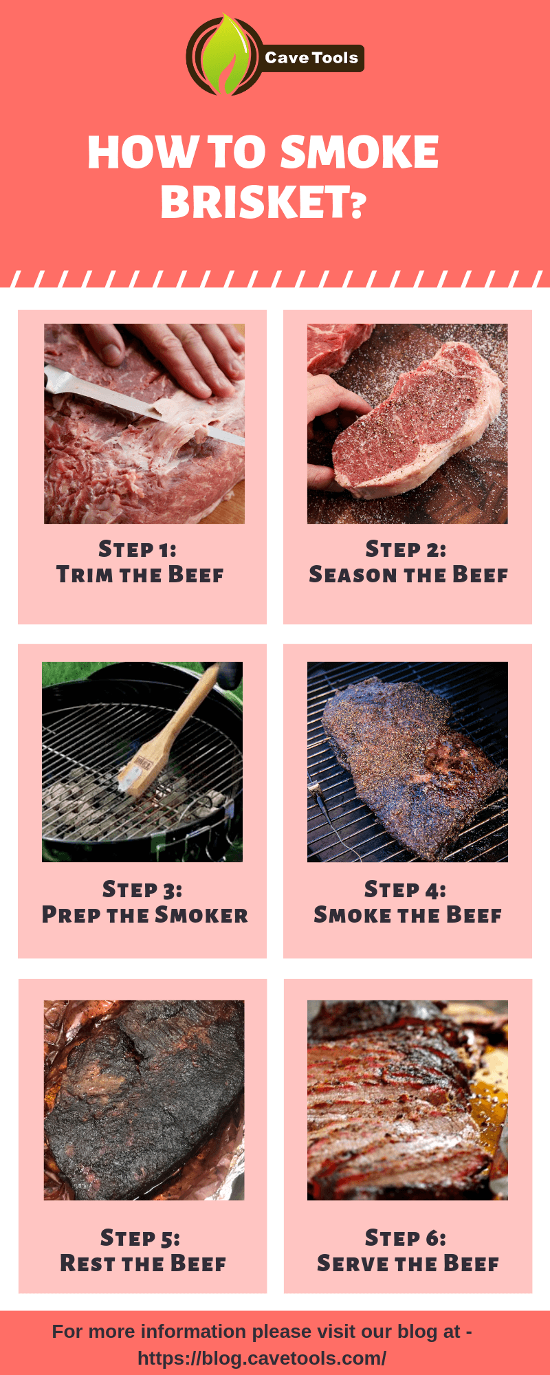 How To Choose Best Wood For Smoking Brisket
