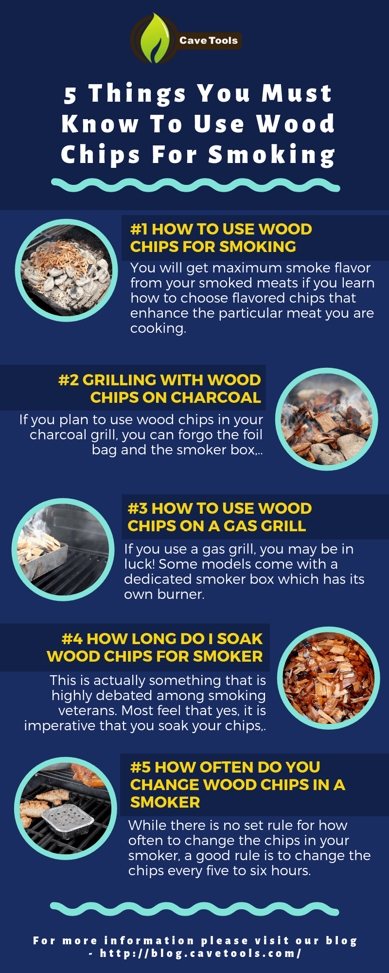 5 Things You Must Know To Use Wood Chips For Smoking