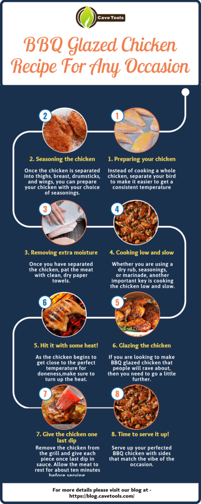 BBQ Glazed Chicken Recipe For Any Occasion